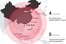 Hong Kong relative to Asia