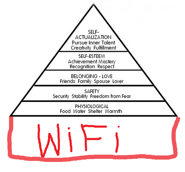 Maslows Hierarchy Of Needs Wifi