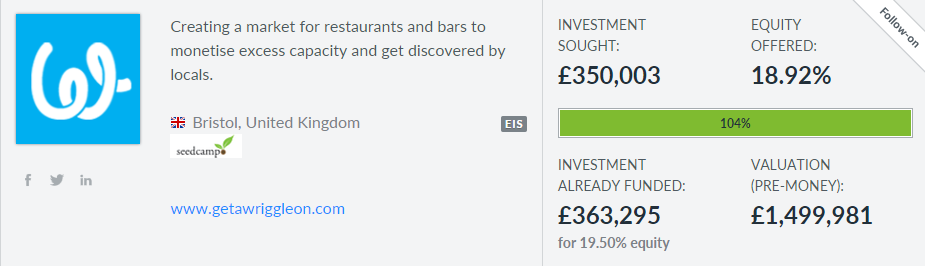 Wriggle Seedrs Campaign